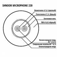 SHNOOR 220BLK-ECO-100m Кабель микрофонный симметричный, 2x0.12мм, d6, 100м